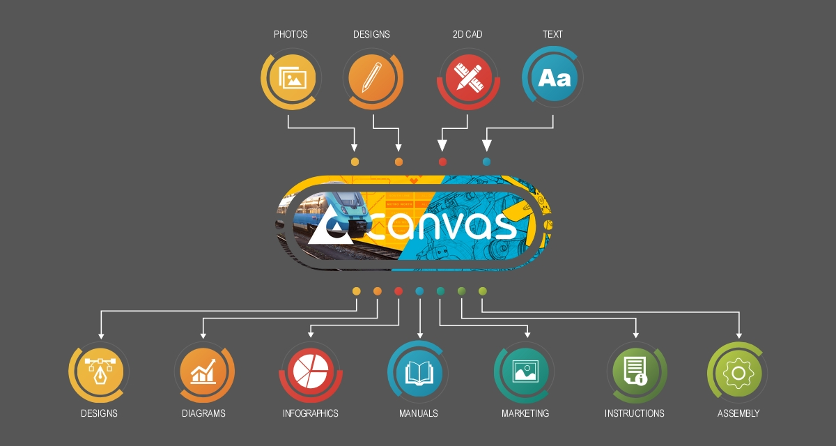 Canvas X 2019 Software